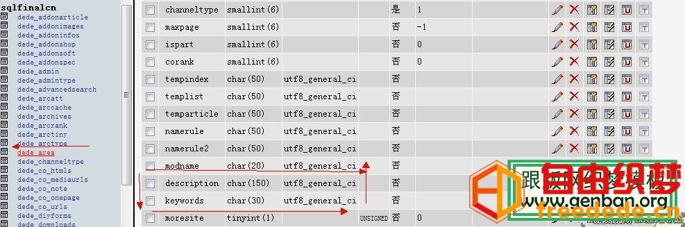爱上源码网文章dedecms栏目30个关键字限制解决方法的内容插图