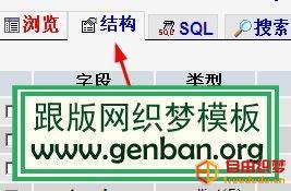 爱上源码网文章Dedecms栏目自定义字段的方法的内容插图