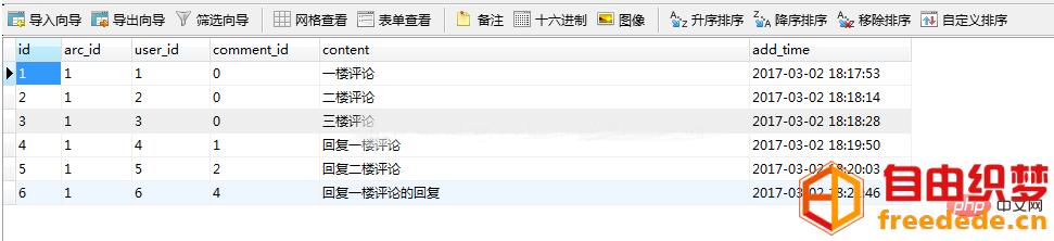 """爱上源码网文章使用PHP简单实现类似""""畅言""""等评论系统的内容插图1"""