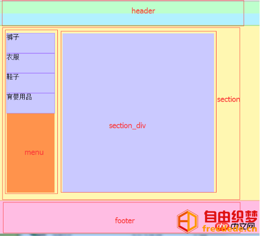 爱上源码网文章html include标签的用法详解(附使用实例)的内容插图6