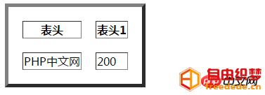 爱上源码网文章table标签的cellspacing属性有什么用?一篇文章让你了解cellspacing属性的内容插图