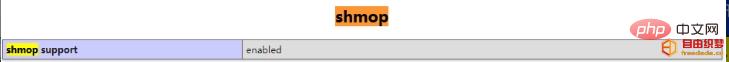爱上源码网文章给 PHP 开启 shmop 扩展实现共享内存的内容插图