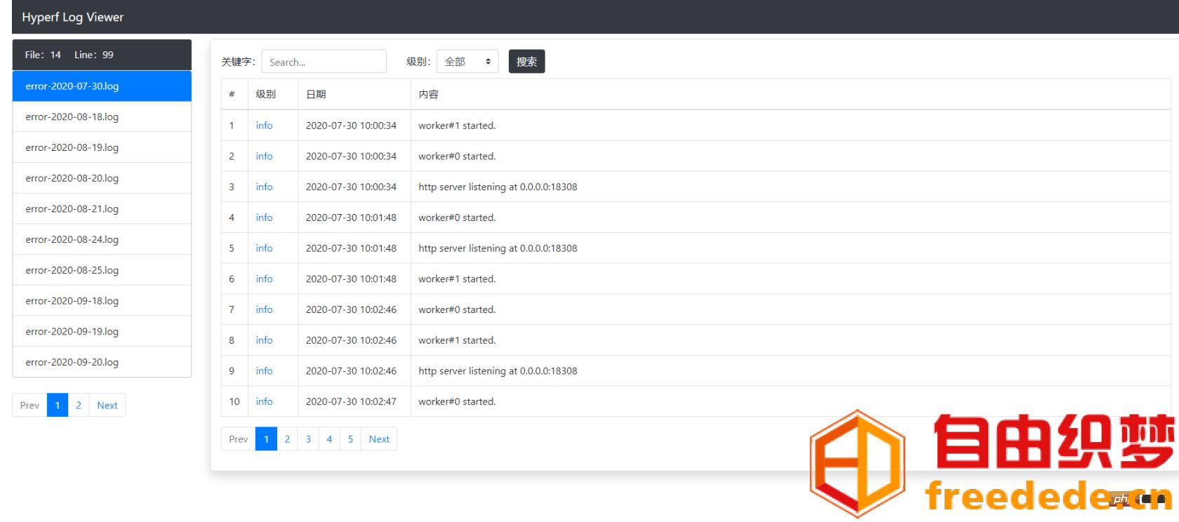 爱上源码网文章Hyperf日志如何查看组件的内容插图1