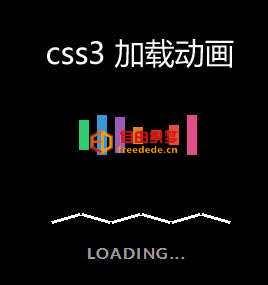 爱上源码网文章纯css3 animation动画属性页面loading动画加载进度条效果的内容插图