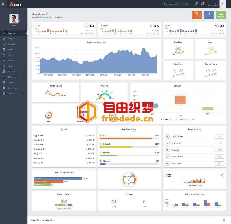 爱上源码网文章CRM网站统计后台系统管理模板的内容插图