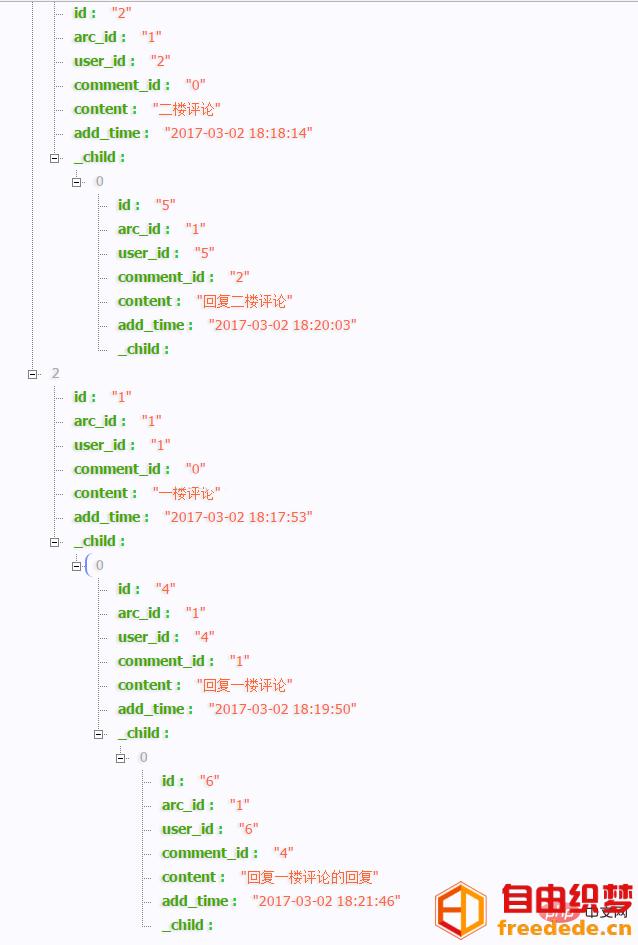 """爱上源码网文章使用PHP简单实现类似""""畅言""""等评论系统的内容插图3"""