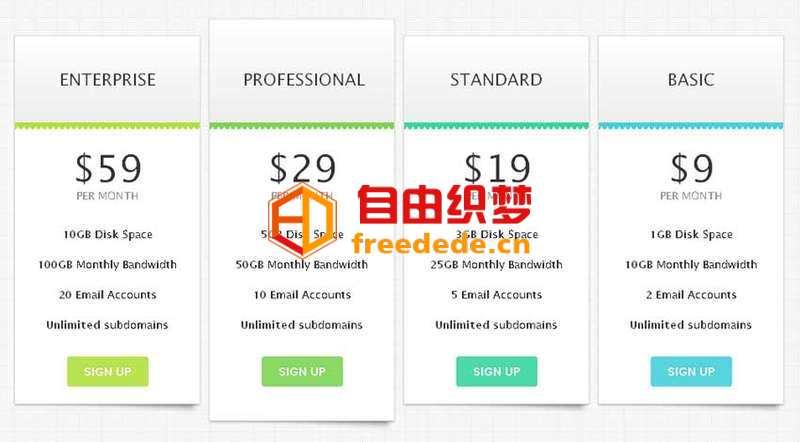 爱上源码网文章css3表格样式产品价格页面表格样式的内容插图
