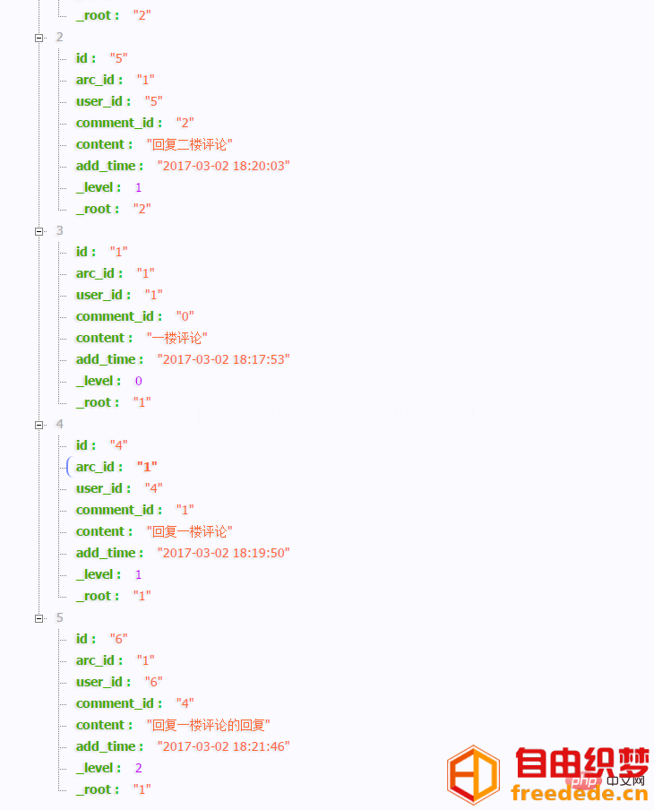 """爱上源码网文章使用PHP简单实现类似""""畅言""""等评论系统的内容插图5"""