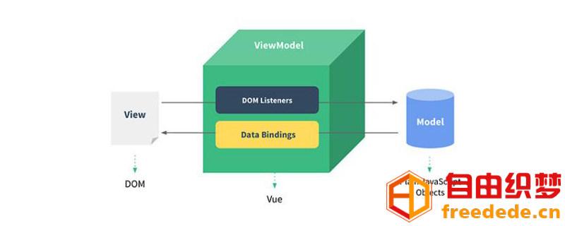 爱上源码网文章如何理解vue中的全局组件和局部组件的内容插图