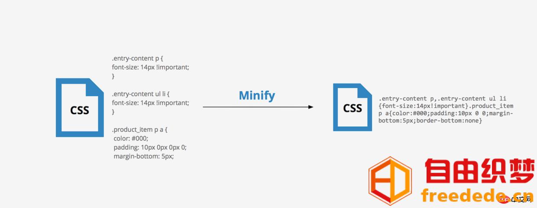 爱上源码网文章页面性能优化的方法总结的内容插图